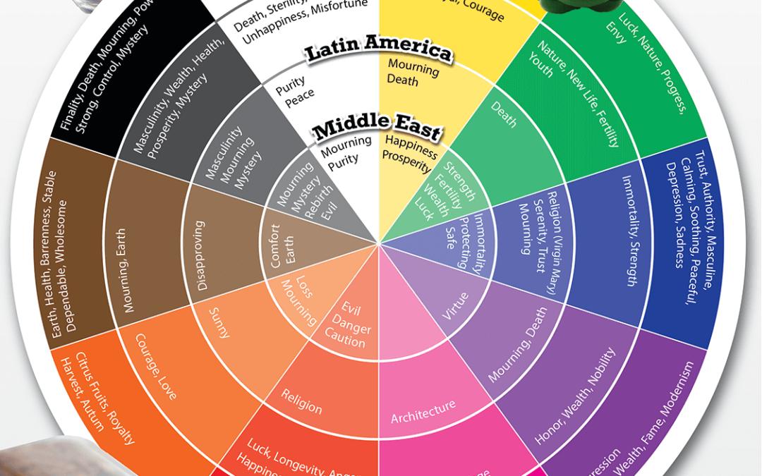Colores tendencia para el diseño de páginas web